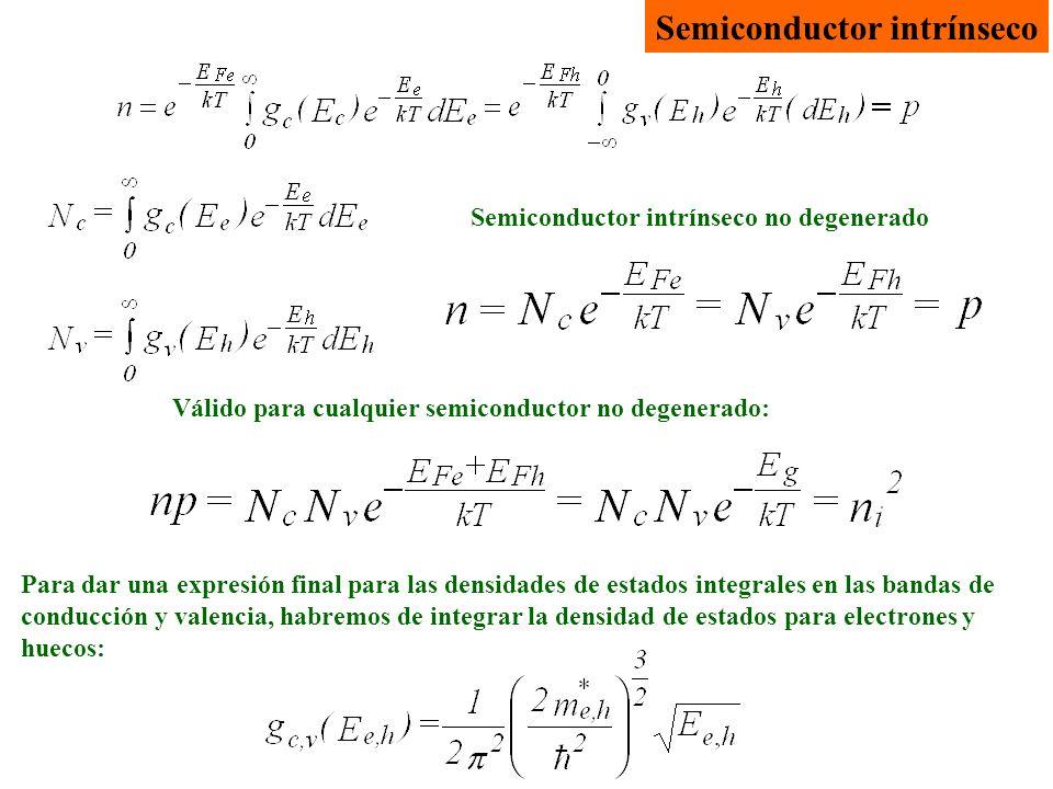 Solución válida hasta temperaturas muy elevadas ( p<<N d ) Semiconductor de tipo N (1) A temperaturas muy bajas, para las que N d >> N c, y por tanto podemos despreciar el 1 en la raíz y fuera de la raíz La concentración de electrones crece con una energía de activación igual a la mitad de la energía de ionización de las impurezas.