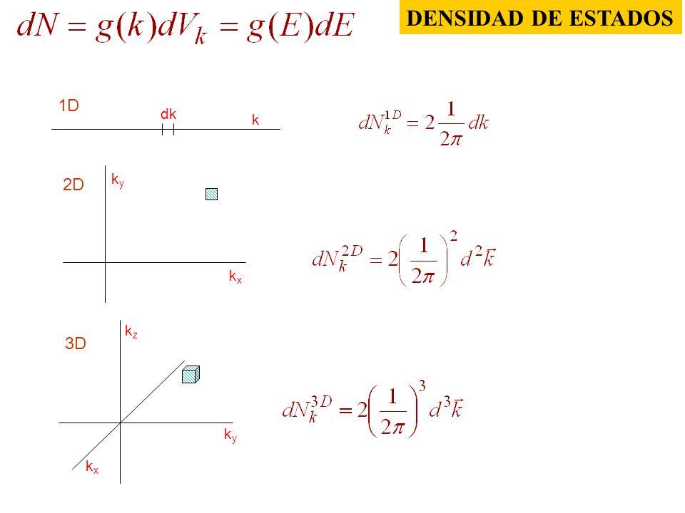 Semiconductor de tipo N (2) A temperaturas intermedias N c aumenta y podríamos aproximar la solución a: (3) El siguiente rango de temperaturas se caracteriza porque todas las impurezas están ionizadas y comienza a dominar el régimen intrínseco: p