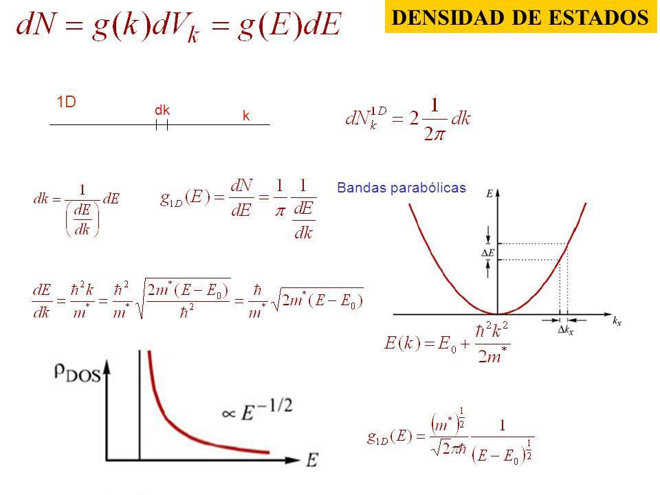 Semiconductor de tipo N Estas expresiones dan lugar a las obtenidas en el rango (2) cuando n i <<N d y conducen al comportamiento intrínseco cuando n i >>N d