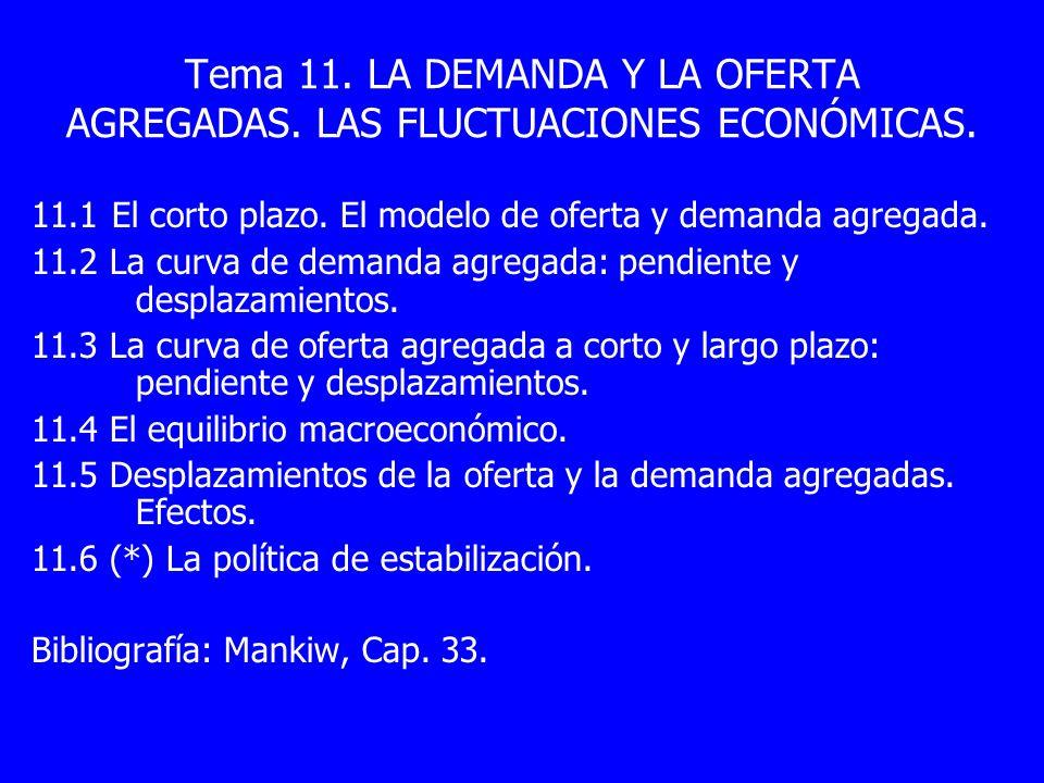 11.6 La política de estabilización ii) Política monetaria: política gubernamental que hace referencia al control de la cantidad de dinero en circulación (oferta monetaria = OM) Intrumentos de política monetaria: coeficiente de caja ( ), operaciones de mercado abierto y los préstamos de regulación monetaria (PRM) Política monetaria expansiva (, compra títulos deuda pública, PRM) OM tipo interés I DA Desplazamiento curva de DA a la derecha Política monetaria contractiva (, venta títulos deuda pública, PRM) OM tipo interés I DA Desplazamiento curva de DA a la izquierda