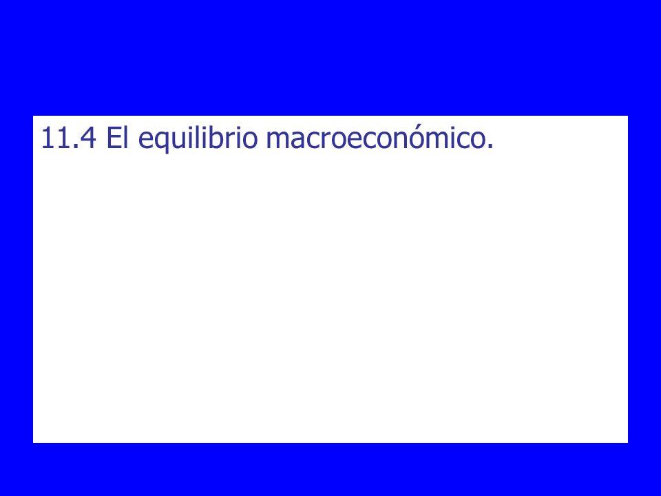 11.4 El equilibrio macroeconómico.