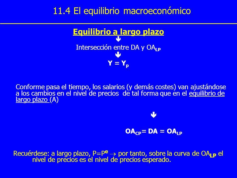 11.4 El equilibrio macroeconómico Equilibrio a largo plazo Intersección entre DA y OA LP Y = Y p Conforme pasa el tiempo, los salarios (y demás costes