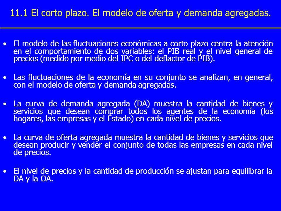 11.1 El corto plazo. El modelo de oferta y demanda agregadas. El modelo de las fluctuaciones económicas a corto plazo centra la atención en el comport