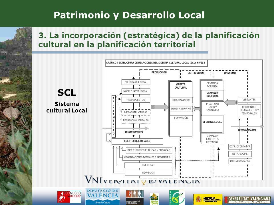3. La incorporación (estratégica) de la planificación cultural en la planificación territorial Patrimonio y Desarrollo Local SCL Sistema cultural Loca