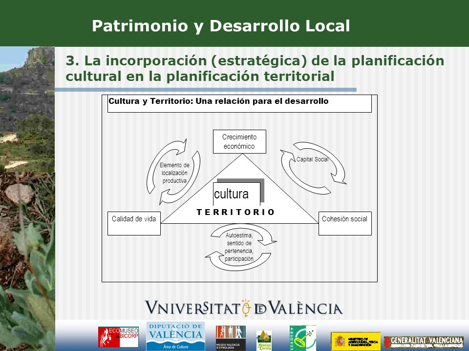 3. La incorporación (estratégica) de la planificación cultural en la planificación territorial Patrimonio y Desarrollo Local Crecimiento económico Cal
