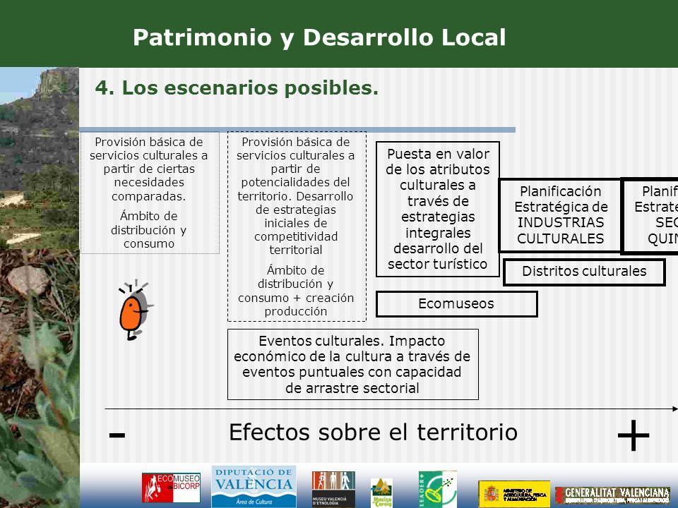 4. Los escenarios posibles. Patrimonio y Desarrollo Local Provisión básica de servicios culturales a partir de ciertas necesidades comparadas. Ámbito