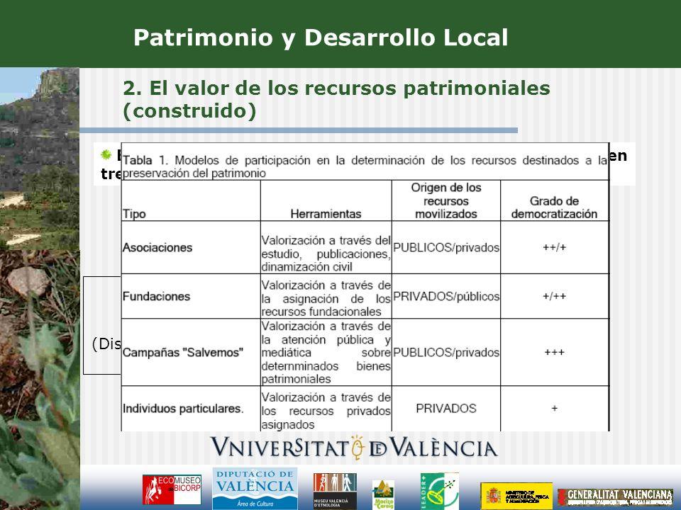 2. El valor de los recursos patrimoniales (construido) En los procesos de valorización del patrimonio, intervienen tres tipos de agentes Patrimonio y