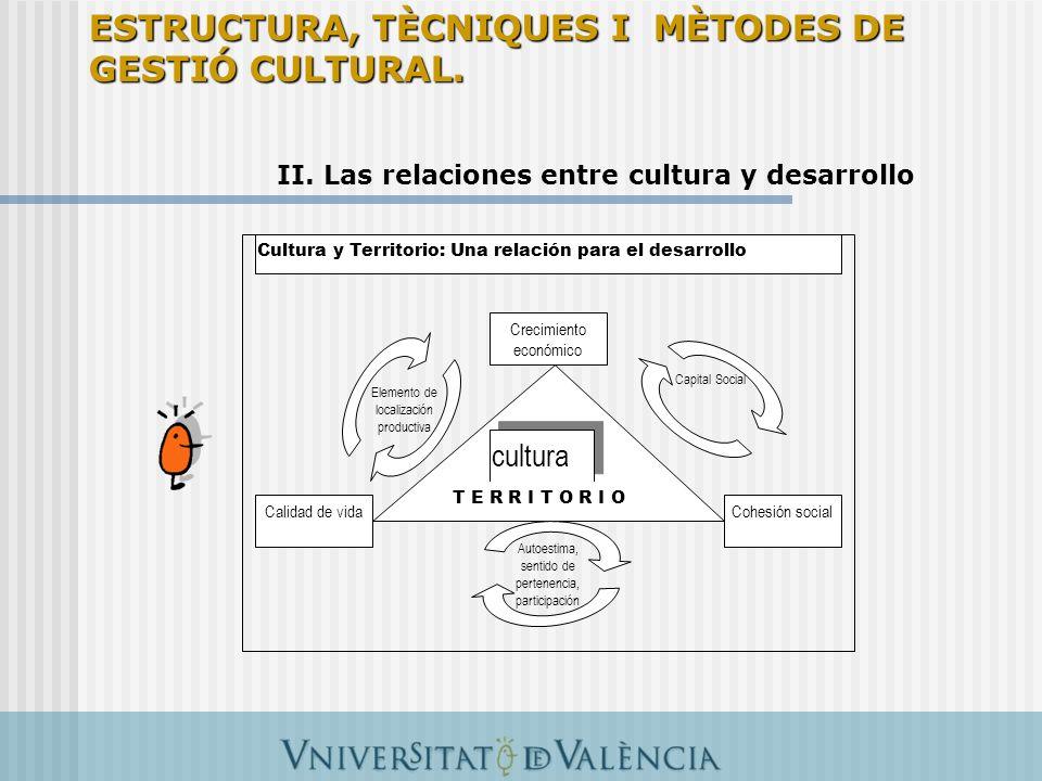 II. Las relaciones entre cultura y desarrollo Crecimiento económico Calidad de vidaCohesión social cultura T E R R I T O R I O Elemento de localizació