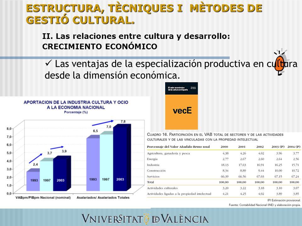 Las ventajas de la especialización productiva en cultura desde la dimensión económica. II. Las relaciones entre cultura y desarrollo: CRECIMIENTO ECON