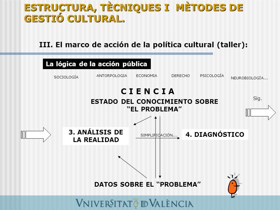 III. El marco de acción de la política cultural (taller): La lógica de la acción pública 3. ANÁLISIS DE LA REALIDAD Sig. DATOS SOBRE EL PROBLEMA ESTAD