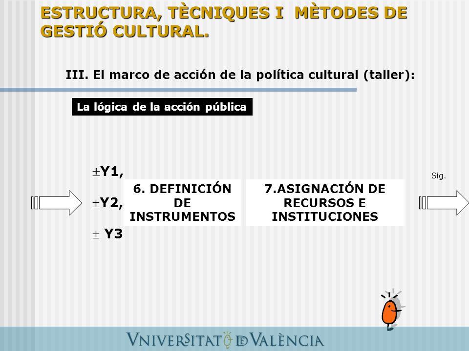 III. El marco de acción de la política cultural (taller): La lógica de la acción pública Sig. Y1, Y2, Y3 6. DEFINICIÓN DE INSTRUMENTOS 7.ASIGNACIÓN DE