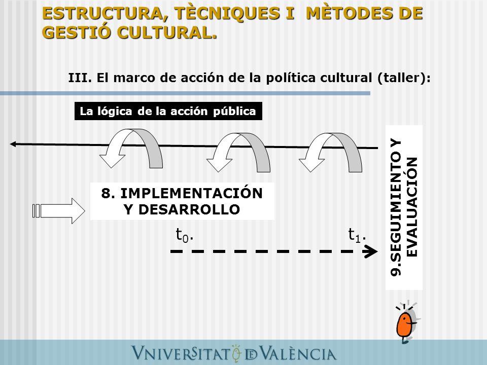 III. El marco de acción de la política cultural (taller): La lógica de la acción pública 8. IMPLEMENTACIÓN Y DESARROLLO 9.SEGUIMIENTO Y EVALUACIÓN t0.