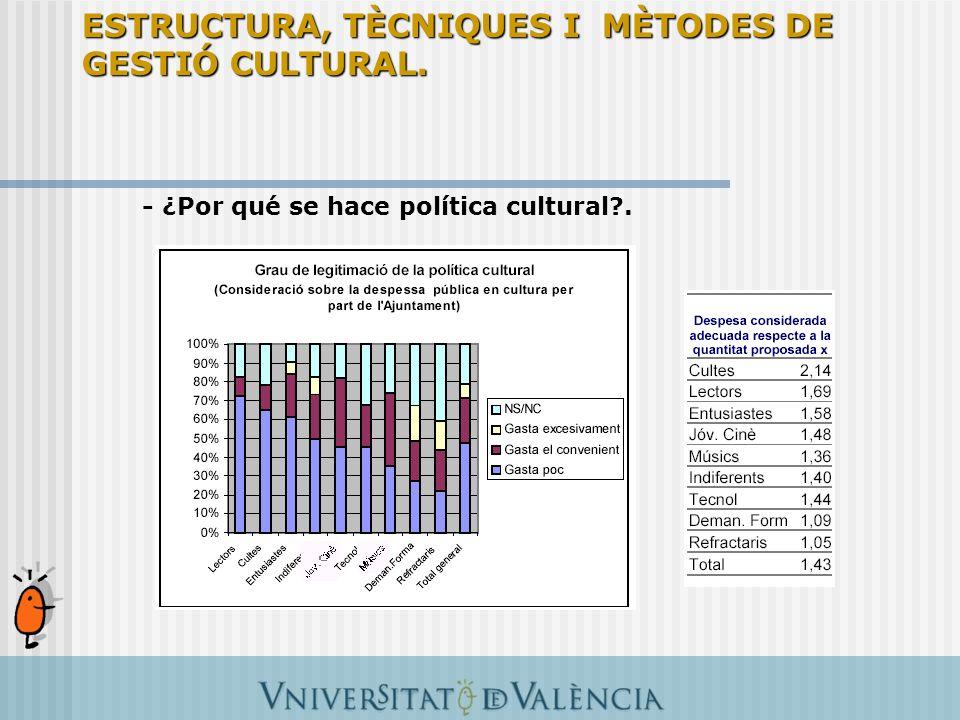 - ¿Por qué se hace política cultural?. Consenso democrático ESTRUCTURA, TÈCNIQUES I MÈTODES DE GESTIÓ CULTURAL.