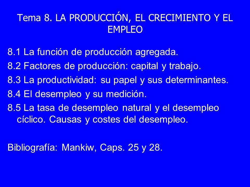 Tema 8. LA PRODUCCIÓN, EL CRECIMIENTO Y EL EMPLEO 8.1 La función de producción agregada. 8.2 Factores de producción: capital y trabajo. 8.3 La product