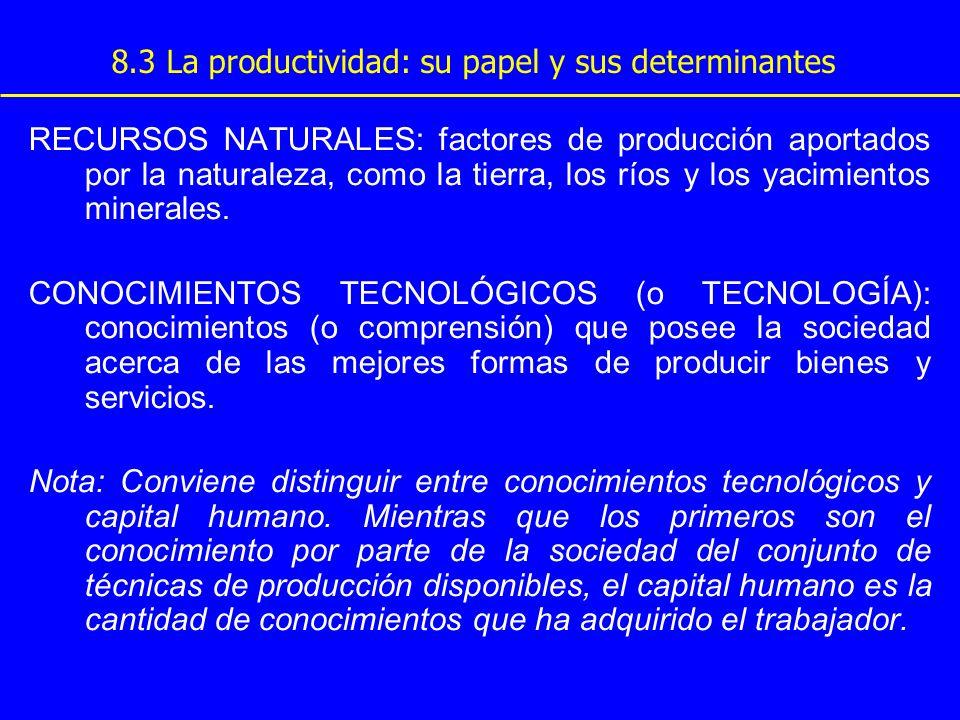 8.3 La productividad: su papel y sus determinantes RECURSOS NATURALES: factores de producción aportados por la naturaleza, como la tierra, los ríos y