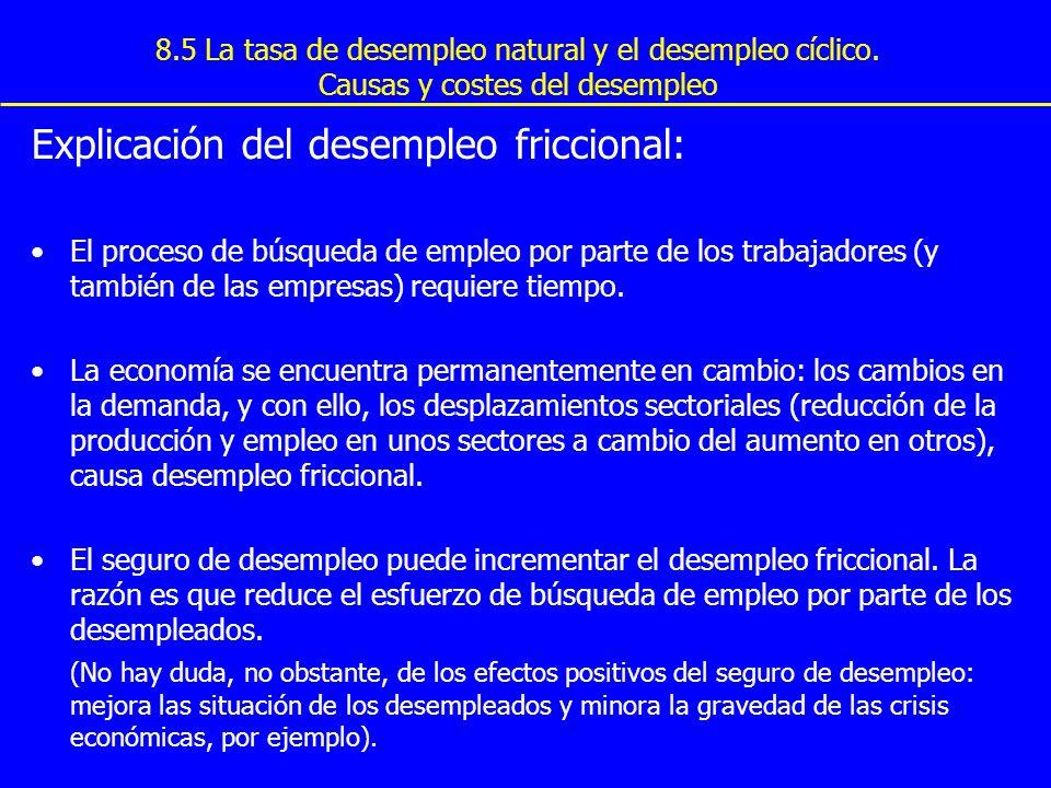 8.5 La tasa de desempleo natural y el desempleo cíclico. Causas y costes del desempleo Explicación del desempleo friccional: El proceso de búsqueda de