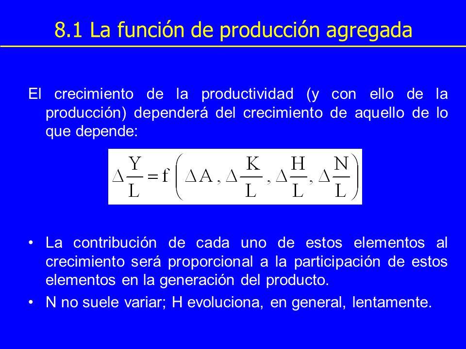 8.1 La función de producción agregada El crecimiento de la productividad (y con ello de la producción) dependerá del crecimiento de aquello de lo que