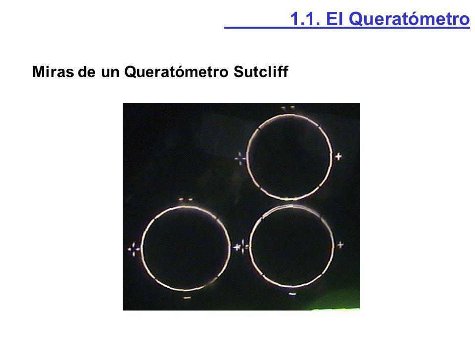 Miras de un Queratómetro Sutcliff