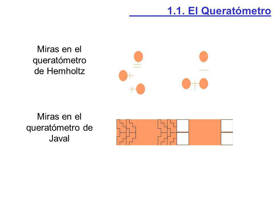 Miras en el queratómetro de Hemholtz Miras en el queratómetro de Javal 1.1. El Queratómetro