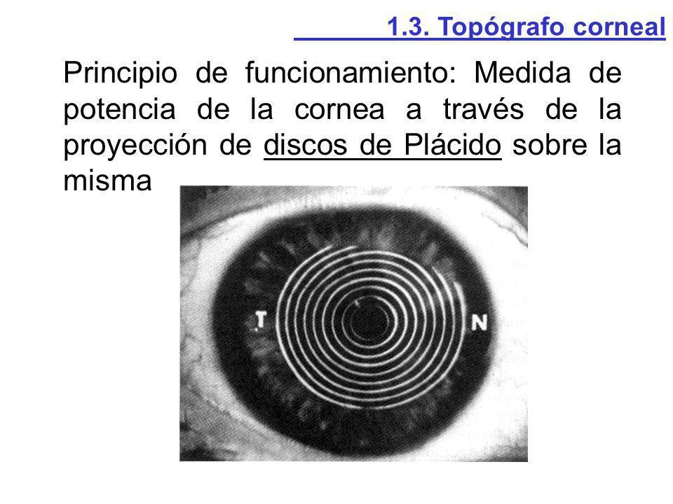 Principio de funcionamiento: Medida de potencia de la cornea a través de la proyección de discos de Plácido sobre la misma 1.3. Topógrafo corneal