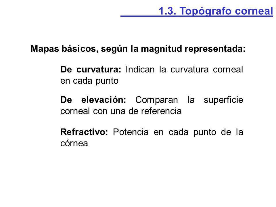 Mapas básicos, según la magnitud representada: De curvatura: Indican la curvatura corneal en cada punto De elevación: Comparan la superficie corneal c