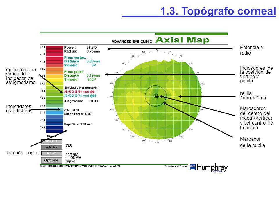 Queratómetro simulado e indicador de astigmatismo Indicadores estadísticos Tamaño pupilar Potencia y radio Indicadores de la posición de vértice y pup