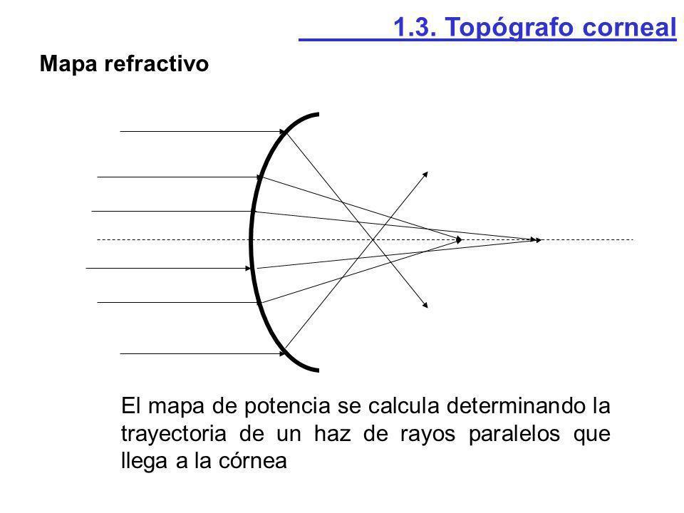 Mapa refractivo El mapa de potencia se calcula determinando la trayectoria de un haz de rayos paralelos que llega a la córnea