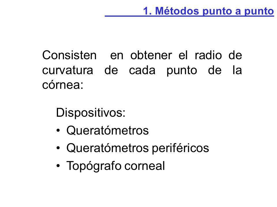 Consisten en obtener el radio de curvatura de cada punto de la córnea: 1. Métodos punto a punto Dispositivos: Queratómetros Queratómetros periféricos