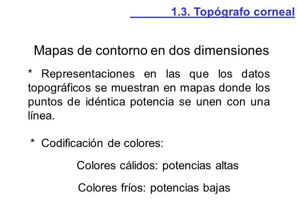 Mapas de contorno en dos dimensiones * Representaciones en las que los datos topográficos se muestran en mapas donde los puntos de idéntica potencia s