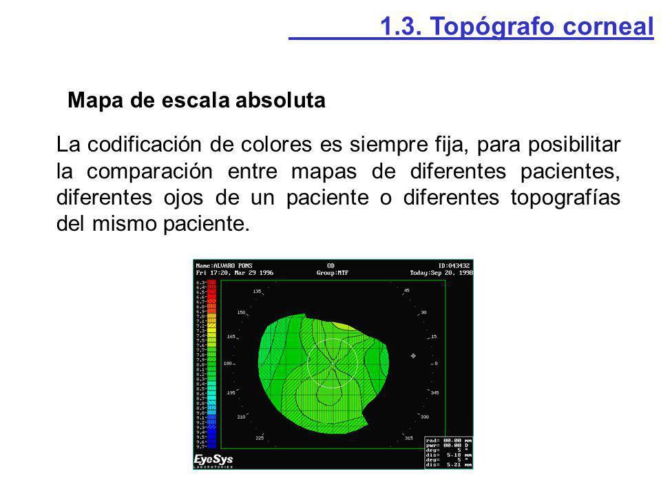 Mapa de escala absoluta La codificación de colores es siempre fija, para posibilitar la comparación entre mapas de diferentes pacientes, diferentes oj