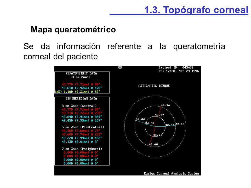 Mapa queratométrico Se da información referente a la queratometría corneal del paciente 1.3. Topógrafo corneal