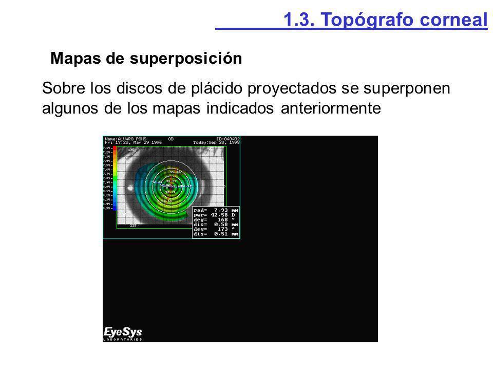 Mapas de superposición Sobre los discos de plácido proyectados se superponen algunos de los mapas indicados anteriormente 1.3. Topógrafo corneal