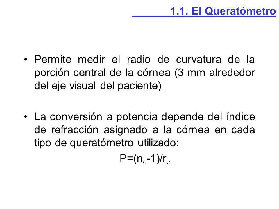 Permite medir el radio de curvatura de la porción central de la córnea (3 mm alrededor del eje visual del paciente) La conversión a potencia depende d