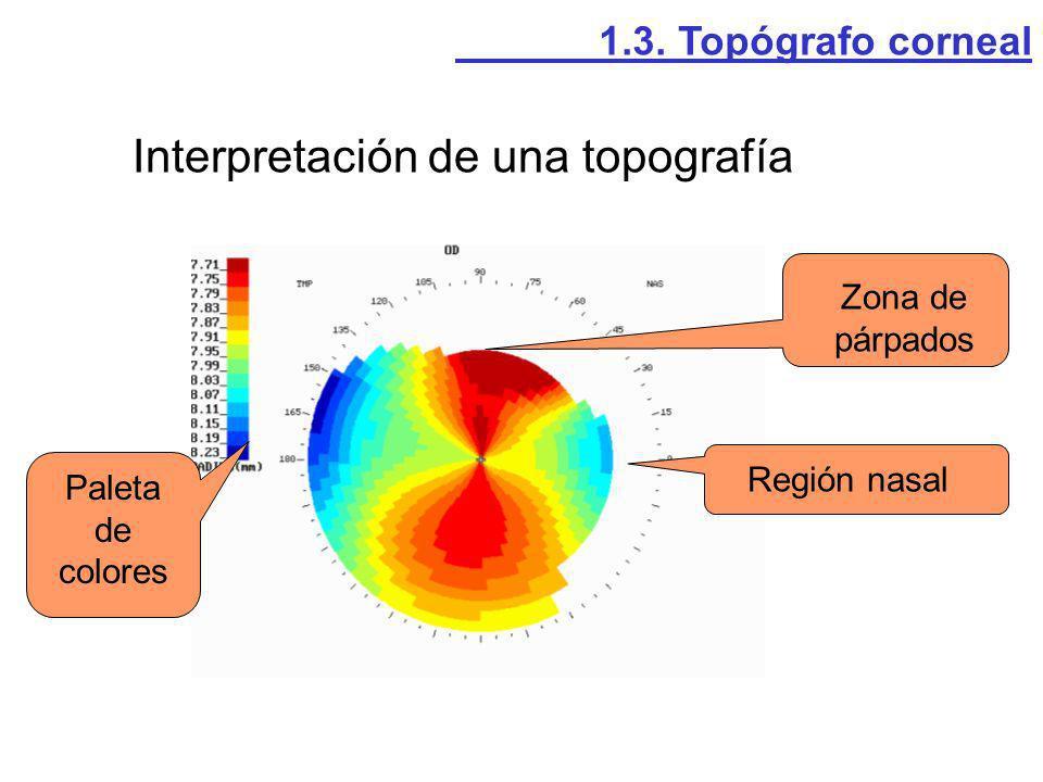 Región nasalPaleta de colores Zona de párpados Interpretación de una topografía 1.3. Topógrafo corneal