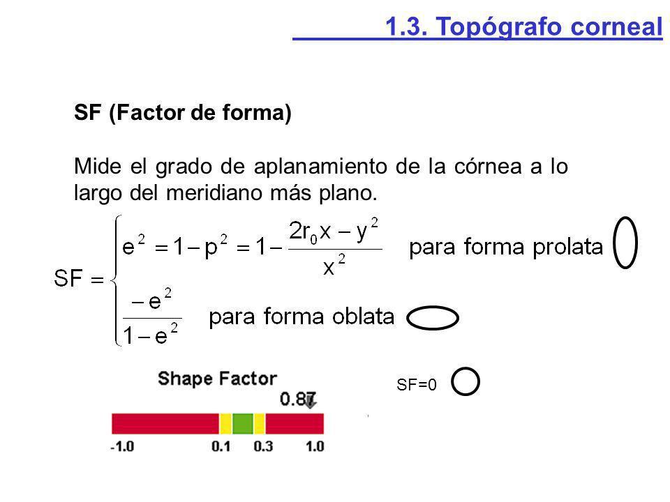 SF (Factor de forma) Mide el grado de aplanamiento de la córnea a lo largo del meridiano más plano. 1.3. Topógrafo corneal SF=0