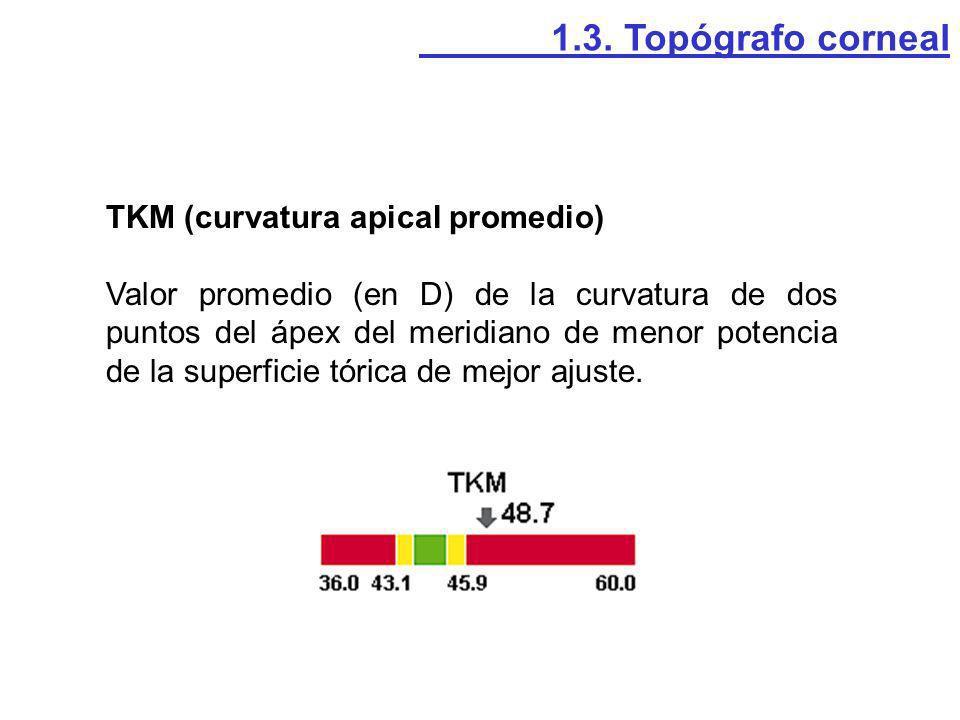 TKM (curvatura apical promedio) Valor promedio (en D) de la curvatura de dos puntos del ápex del meridiano de menor potencia de la superficie tórica d