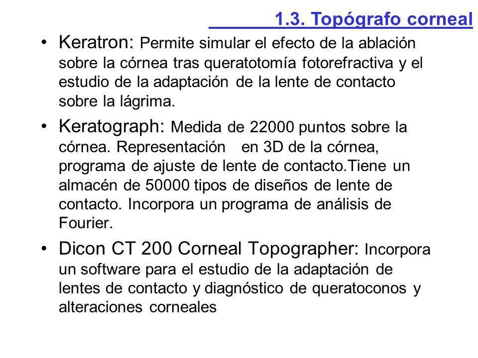 Keratron: Permite simular el efecto de la ablación sobre la córnea tras queratotomía fotorefractiva y el estudio de la adaptación de la lente de conta