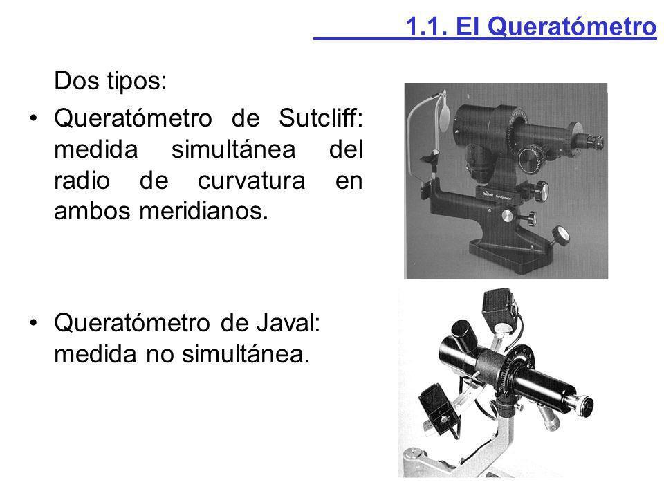 Dos tipos: Queratómetro de Sutcliff: medida simultánea del radio de curvatura en ambos meridianos. Queratómetro de Javal: medida no simultánea. 1.1. E
