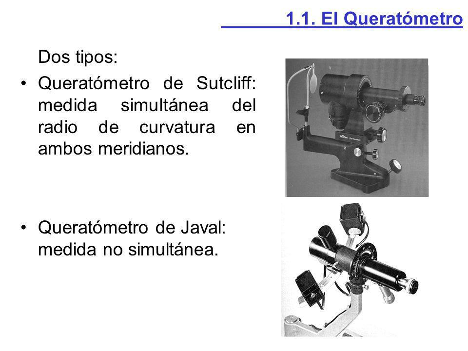 Queratómetro tipo Sutcliff