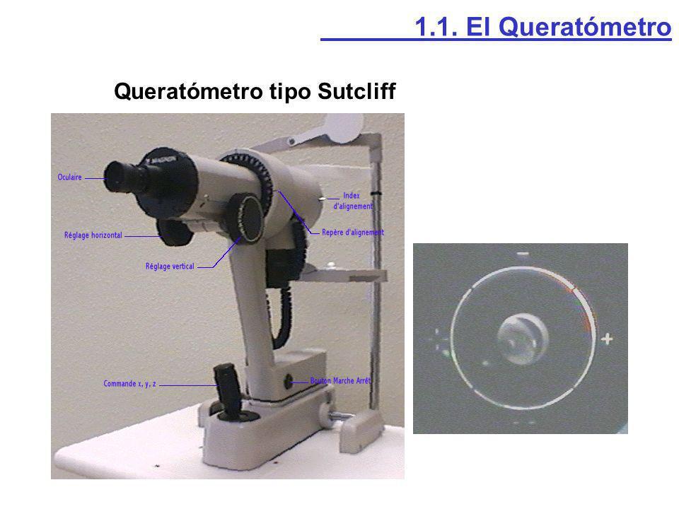 1.1. El Queratómetro C F x d S Queratómetro tipo Sutcliff. Principio de funcionamiento O O