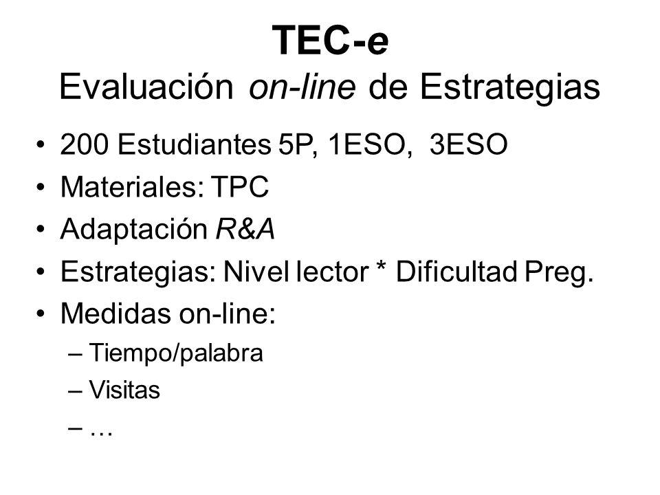 TEC-e Evaluación on-line de Estrategias 200 Estudiantes 5P, 1ESO, 3ESO Materiales: TPC Adaptación R&A Estrategias: Nivel lector * Dificultad Preg. Med