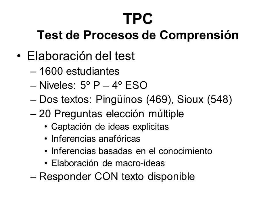TPC Test de Procesos de Comprensión Elaboración del test –1600 estudiantes –Niveles: 5º P – 4º ESO –Dos textos: Pingüinos (469), Sioux (548) –20 Pregu