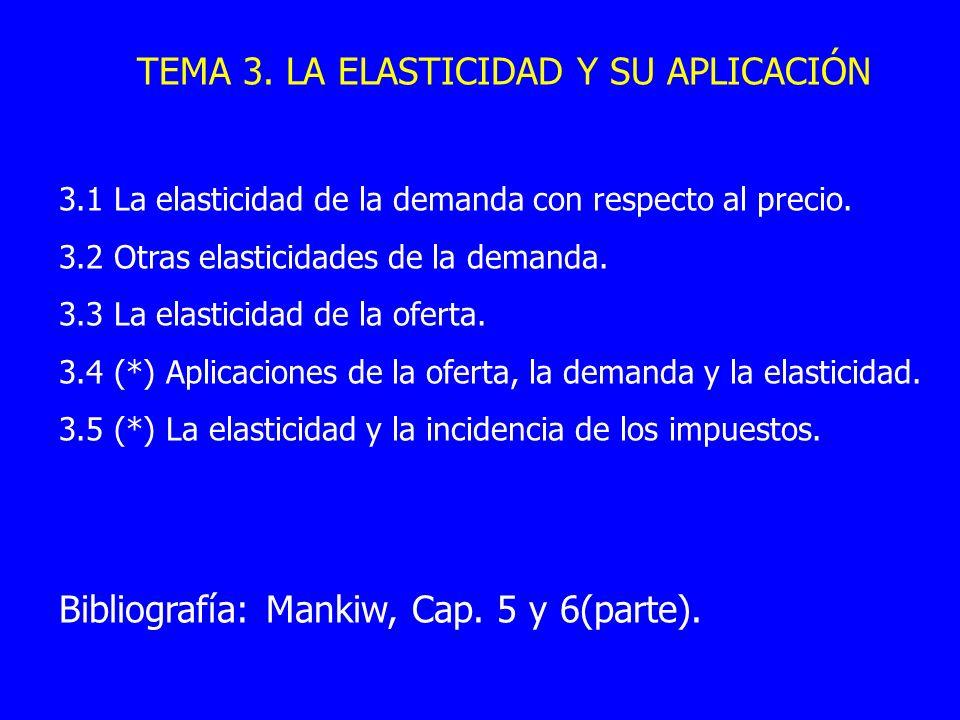 TEMA 3. LA ELASTICIDAD Y SU APLICACIÓN 3.1 La elasticidad de la demanda con respecto al precio. 3.2 Otras elasticidades de la demanda. 3.3 La elastici