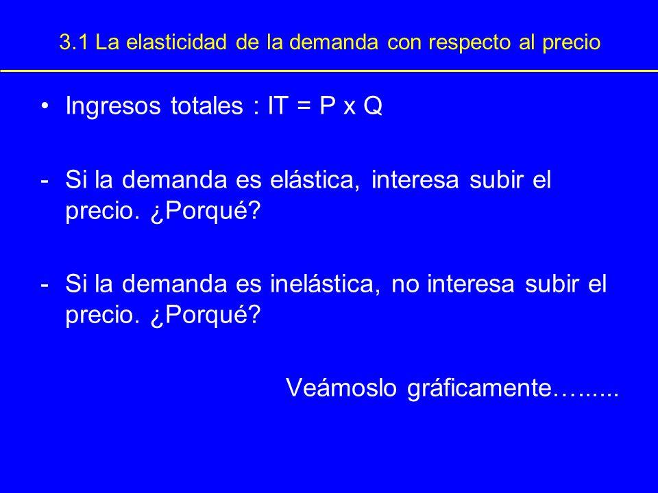 3.1 La elasticidad de la demanda con respecto al precio Ingresos totales : IT = P x Q -Si la demanda es elástica, interesa subir el precio. ¿Porqué? -