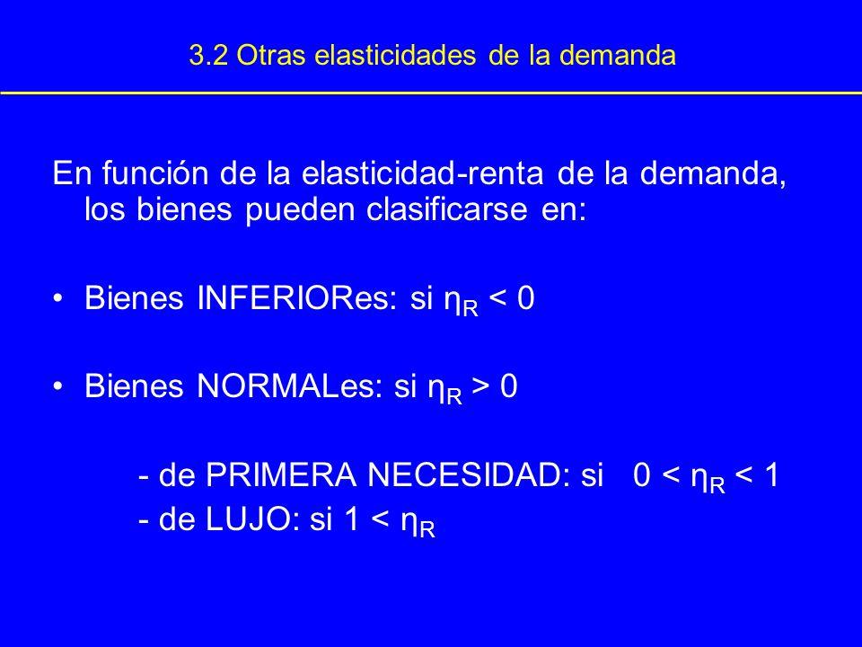 3.2 Otras elasticidades de la demanda En función de la elasticidad-renta de la demanda, los bienes pueden clasificarse en: Bienes INFERIORes: si η R <