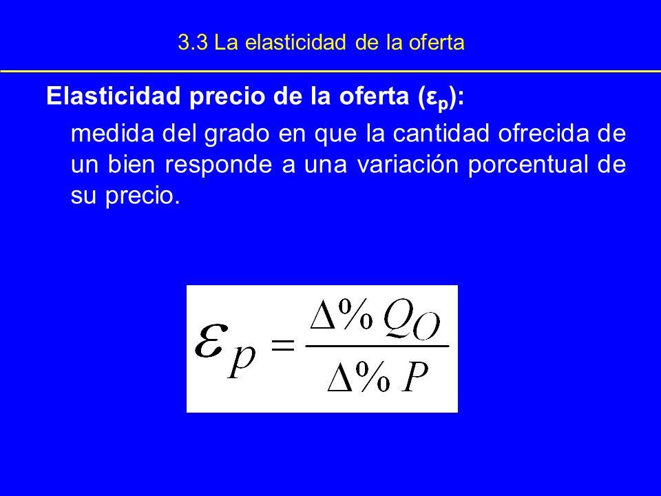 Elasticidad precio de la oferta (ε p ): medida del grado en que la cantidad ofrecida de un bien responde a una variación porcentual de su precio.