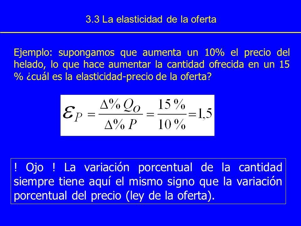 3.3 La elasticidad de la oferta ! Ojo ! La variación porcentual de la cantidad siempre tiene aquí el mismo signo que la variación porcentual del preci
