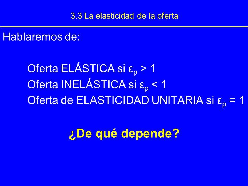 3.3 La elasticidad de la oferta Hablaremos de: Oferta ELÁSTICA si ε p > 1 Oferta INELÁSTICA si ε p < 1 Oferta de ELASTICIDAD UNITARIA si ε p = 1 ¿De q