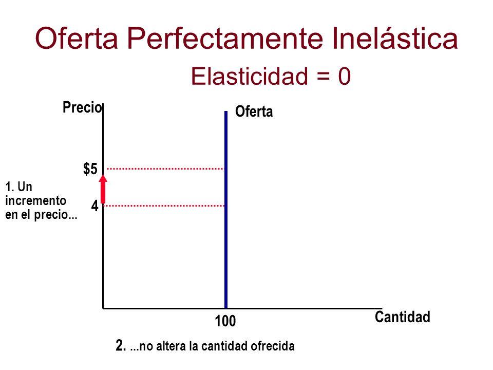 Oferta Perfectamente Inelástica Elasticidad = 0 Cantidad Precio 4 $5 Oferta 100 2....no altera la cantidad ofrecida 1. Un incremento en el precio...