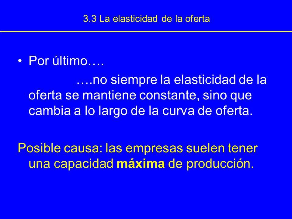 3.3 La elasticidad de la oferta Por último…. ….no siempre la elasticidad de la oferta se mantiene constante, sino que cambia a lo largo de la curva de